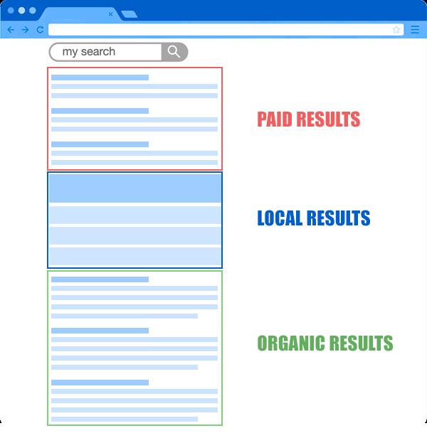 organic-results-image