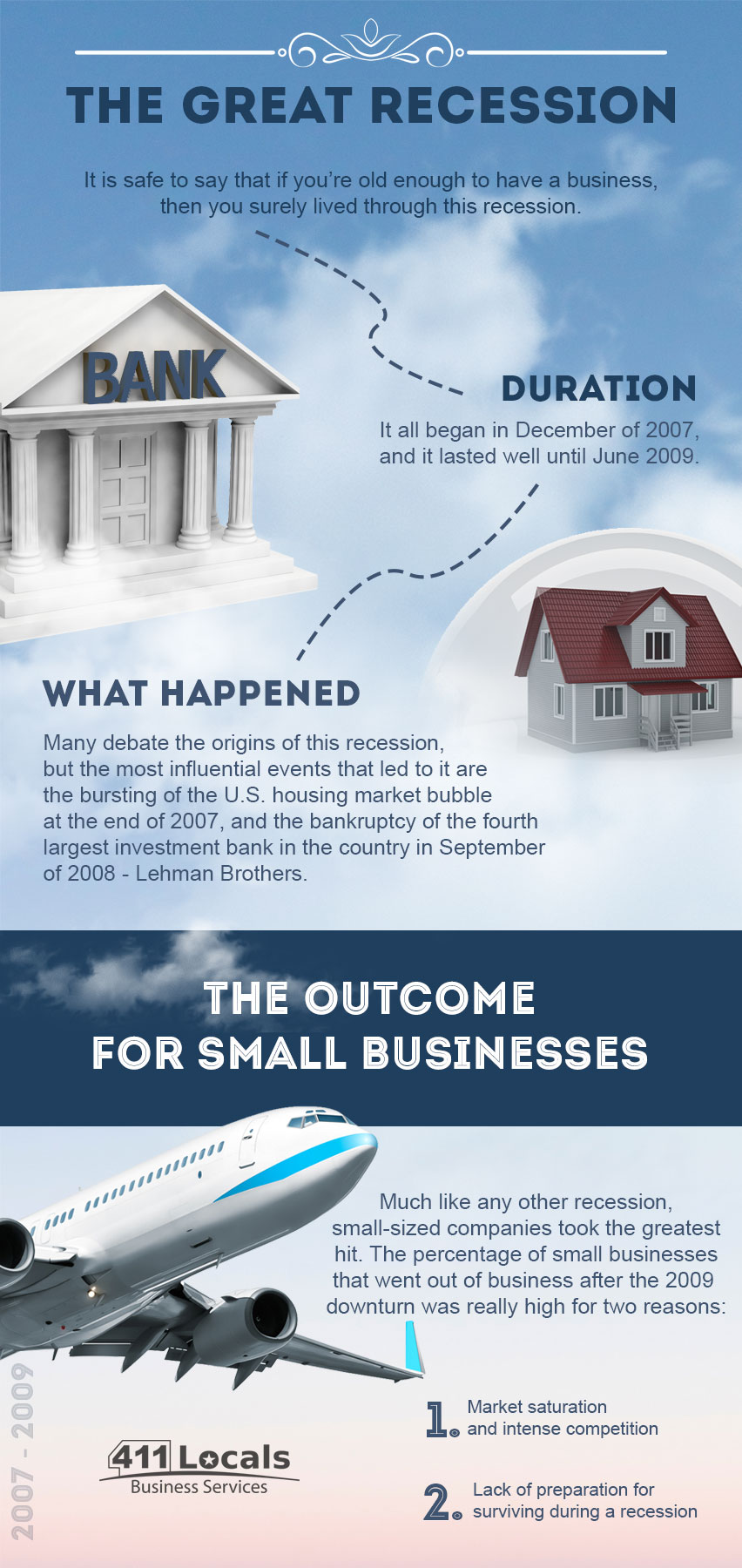 The Great Recession - Infographic
