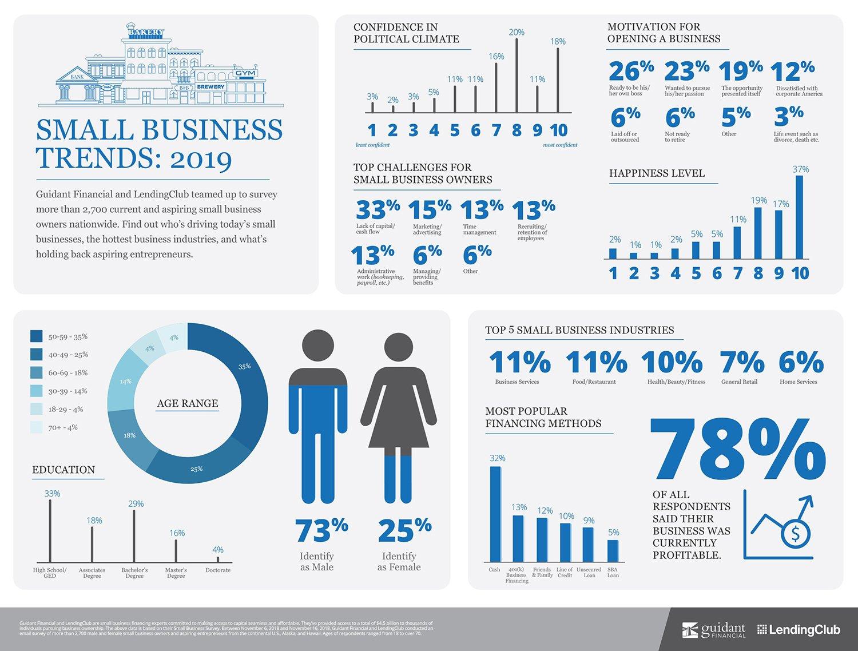 consumer infographic